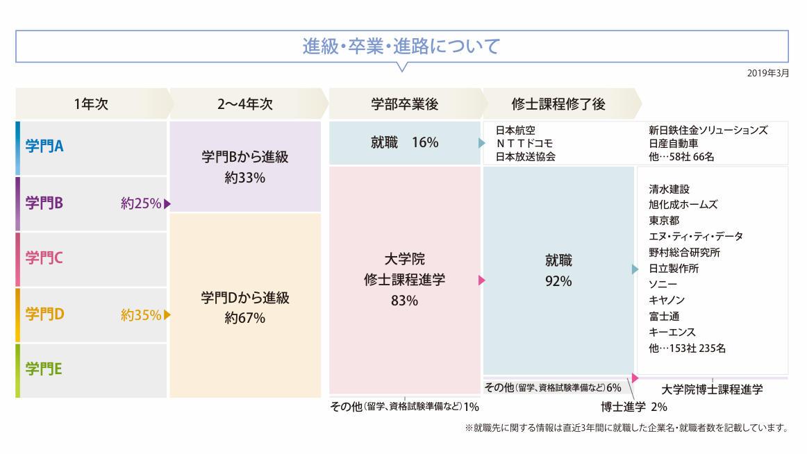 システムデザイン工学科 | 慶應義塾大学理工学部